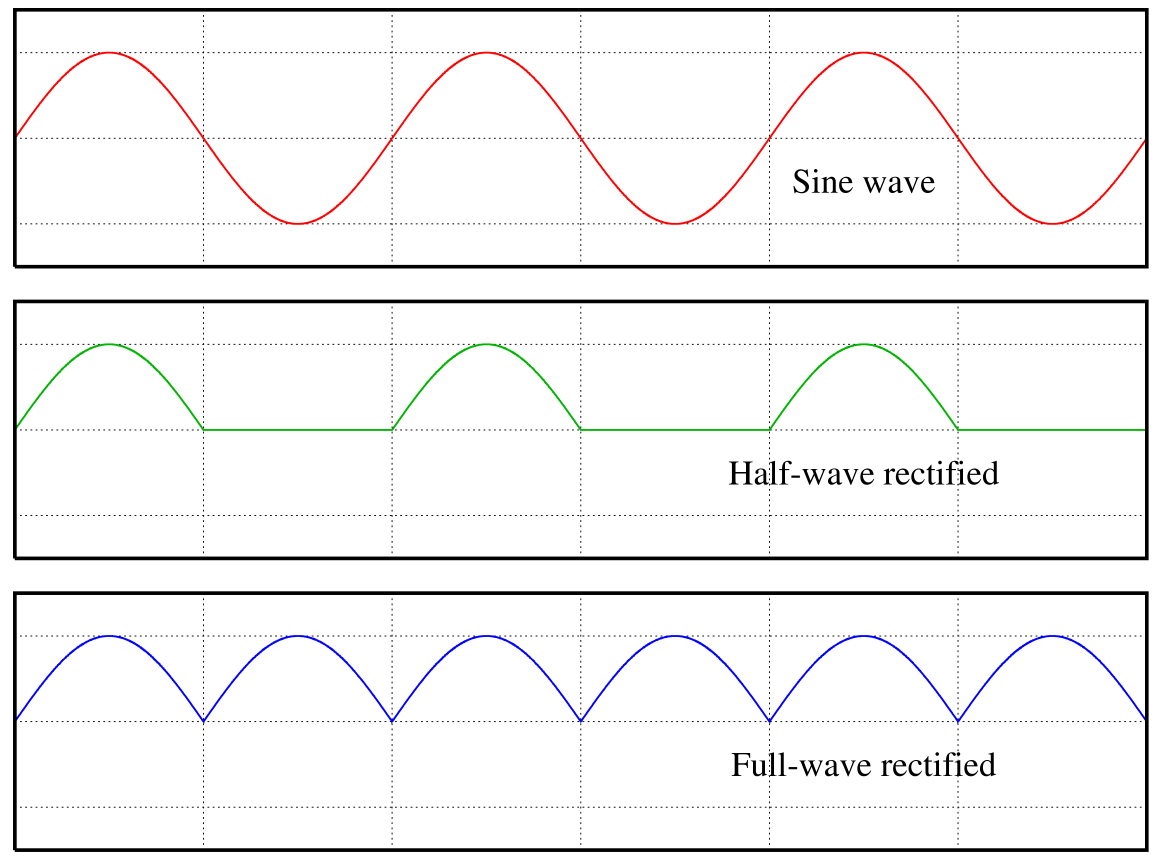 Polaris RECTIFIER,FULL WAVE
