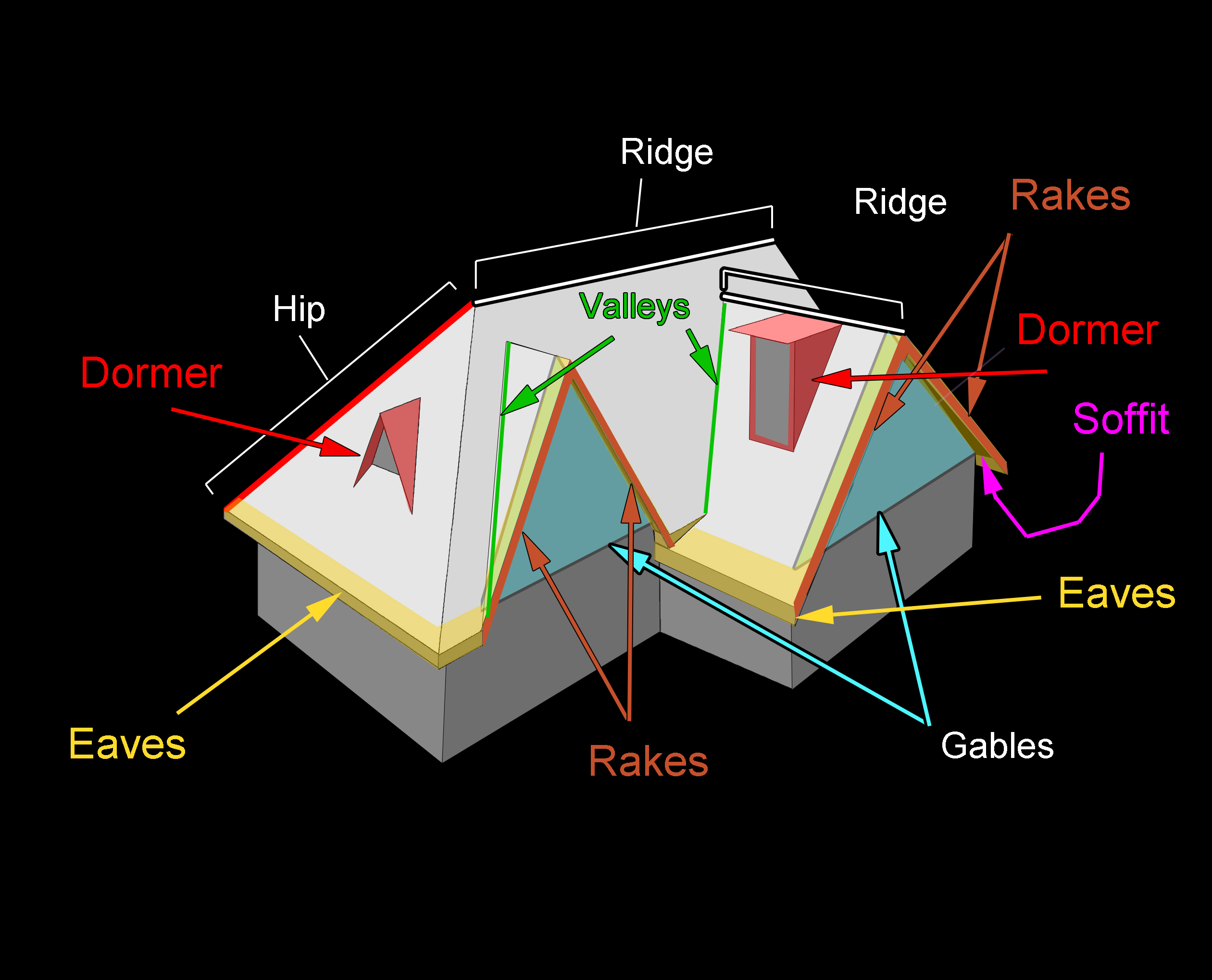 Image result for roof diagram