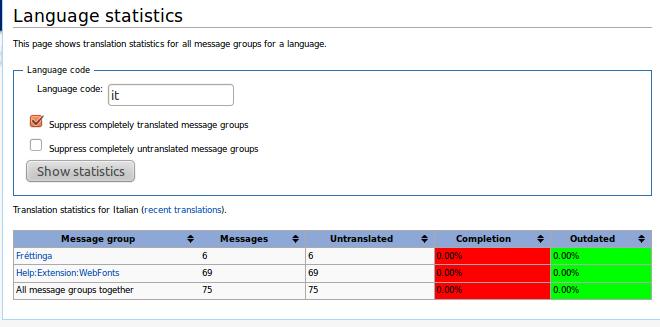 File:Translate manual - Translate example - 03. LanguageStats short.png
