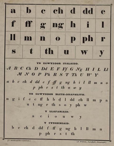 The Letter M In The Phonetic Alphabet