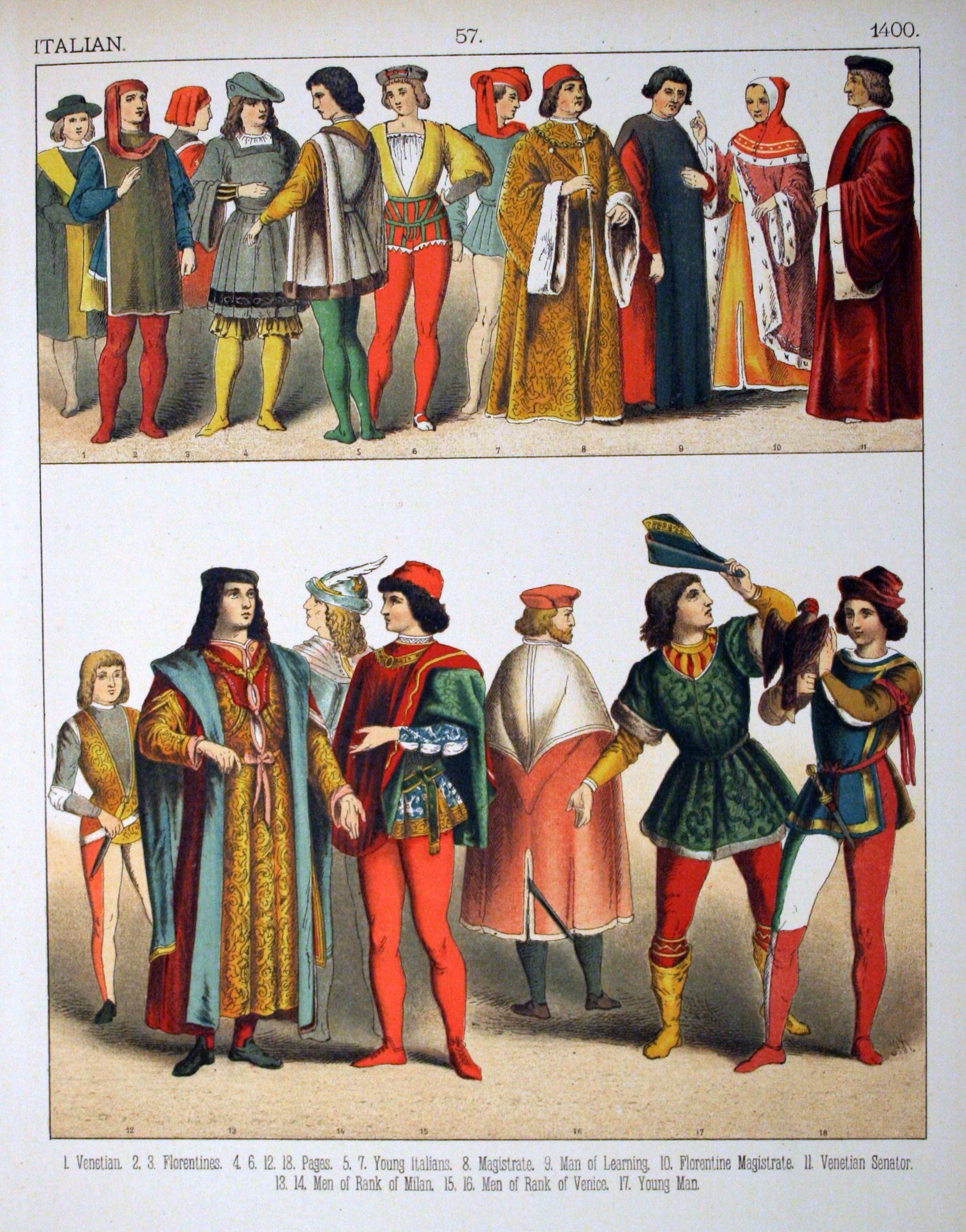 European Size Mens  Shoe