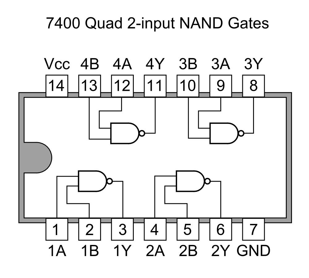 Circuito Nand : ファイル quad input nand gates wikipedia