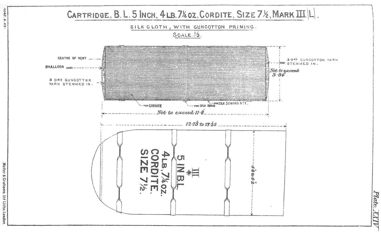 File:BL 5 inch gun 4lb 7.5 oz cordite cartridge Mark III diagrams.jpg
