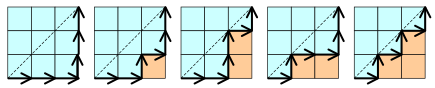 File:Catalan number grid example.png - Wikipedia, the free ...