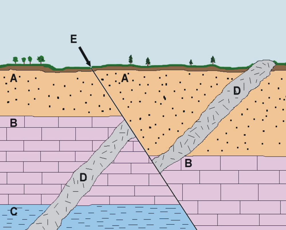 Worked Example Relative Geologic Time Physical Geology Laboratory [ 803 x 1000 Pixel ]