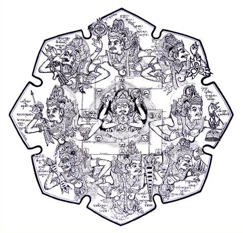 Nawadewata - Wikipedia bahasa Indonesia, ensiklopedia bebas