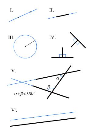 external image Euclid's_postulates.png