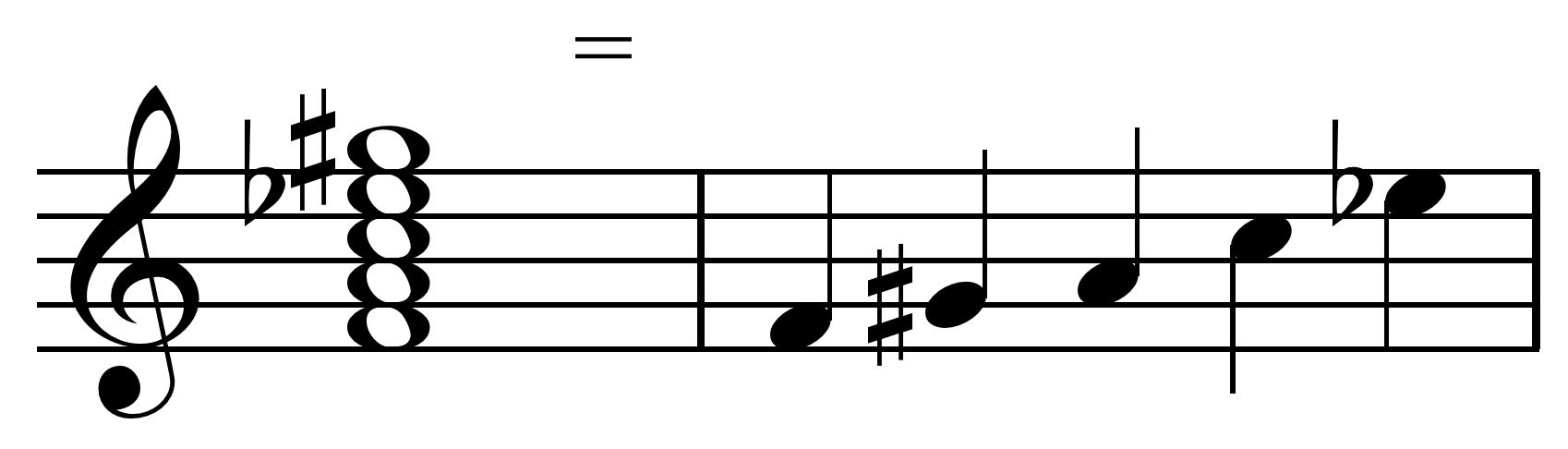 Filehendrix chord scaleg wikimedia commons filehendrix chord scaleg biocorpaavc Choice Image