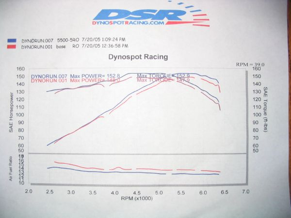 (step 8) Figure 2 & Nissan 240SX Performance Modification/KA24DE and KA24E/ITB\u0027s ... jdmop.com
