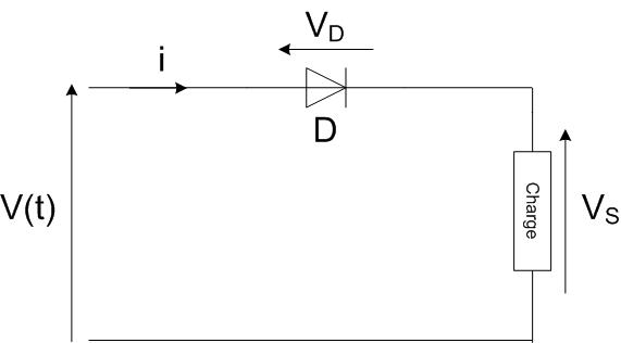 Redresseur/Redresseur simple alternance monophasé 1 ...