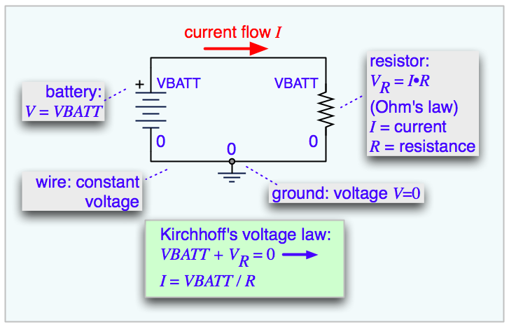 File:Simple electrical schematic with Ohms law.png - Wikimedia Commons