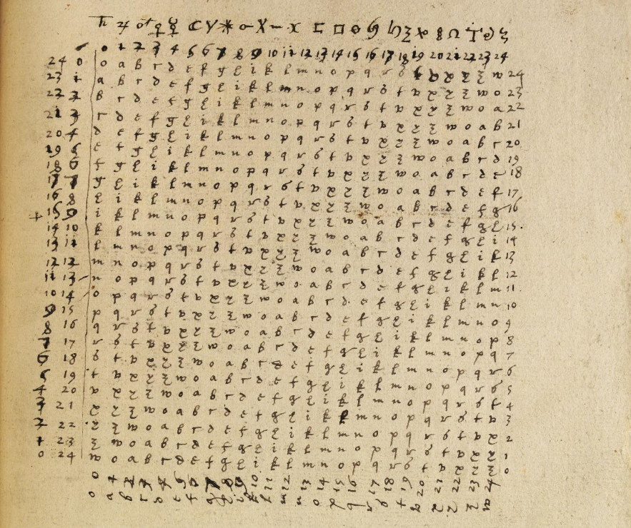 File:Steganography in the hand of John Dee png - Wikimedia