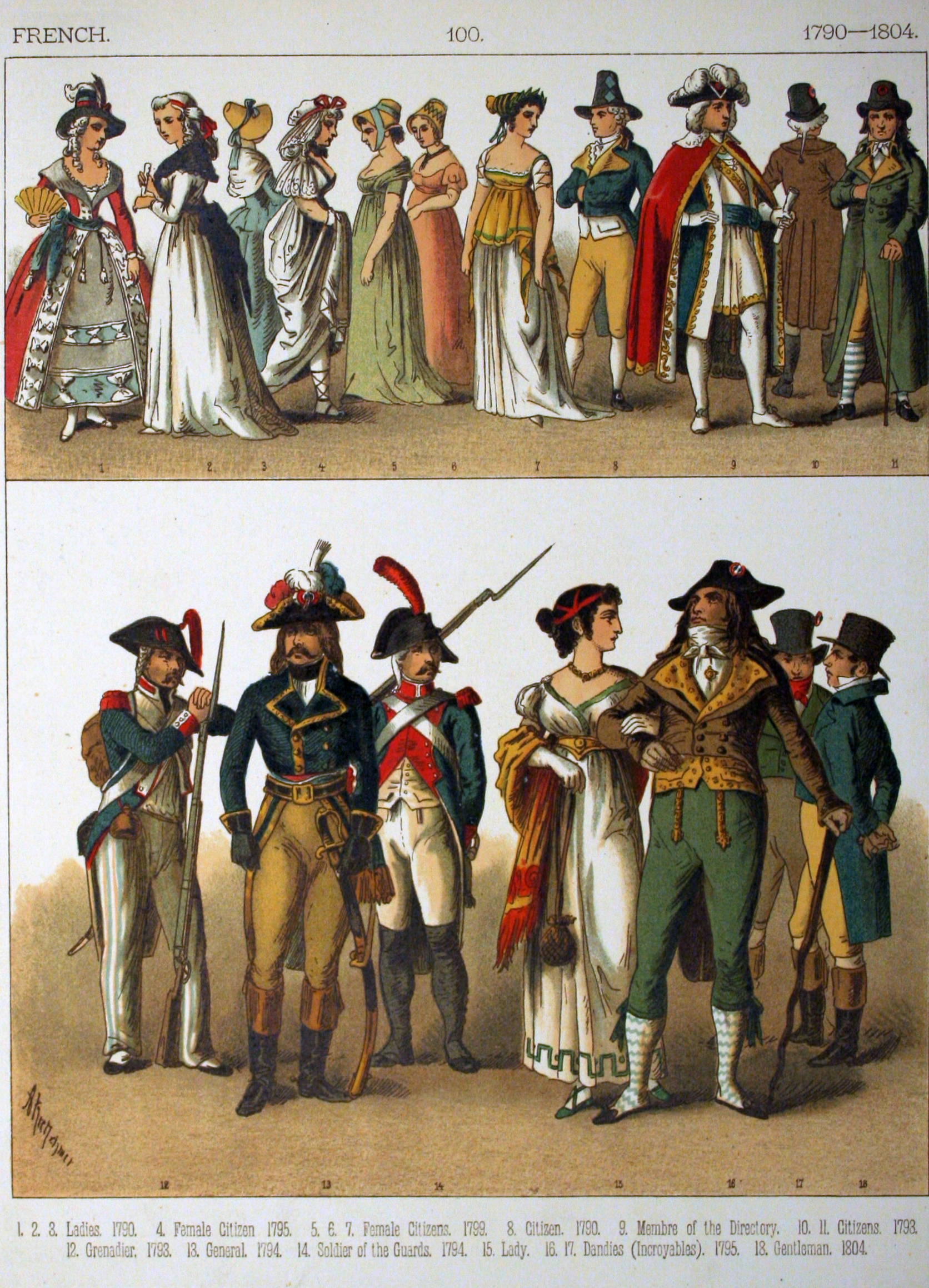 File:1790-1804, French. - 100 - Costumes of All Nations (
