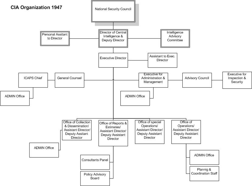 Intelligence Community News  Intelligence Careers