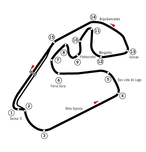 Formula 1 Brazilian Grand Prix 2015 Circuit Information