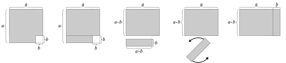 Difference of two squares geometric proof.png