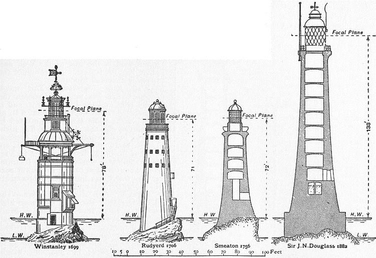 EB1911 Lighthouse - Figs. 2-5.—Lighthouses on the Eddystone.jpg
