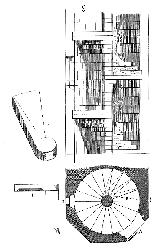 Datei:Escalier.XIIe.siecle.png – Wikipedia
