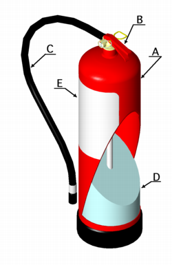 Fire extinguisher section.png