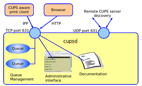 Ict-innovation-LPI-Fig-108-4 1.png