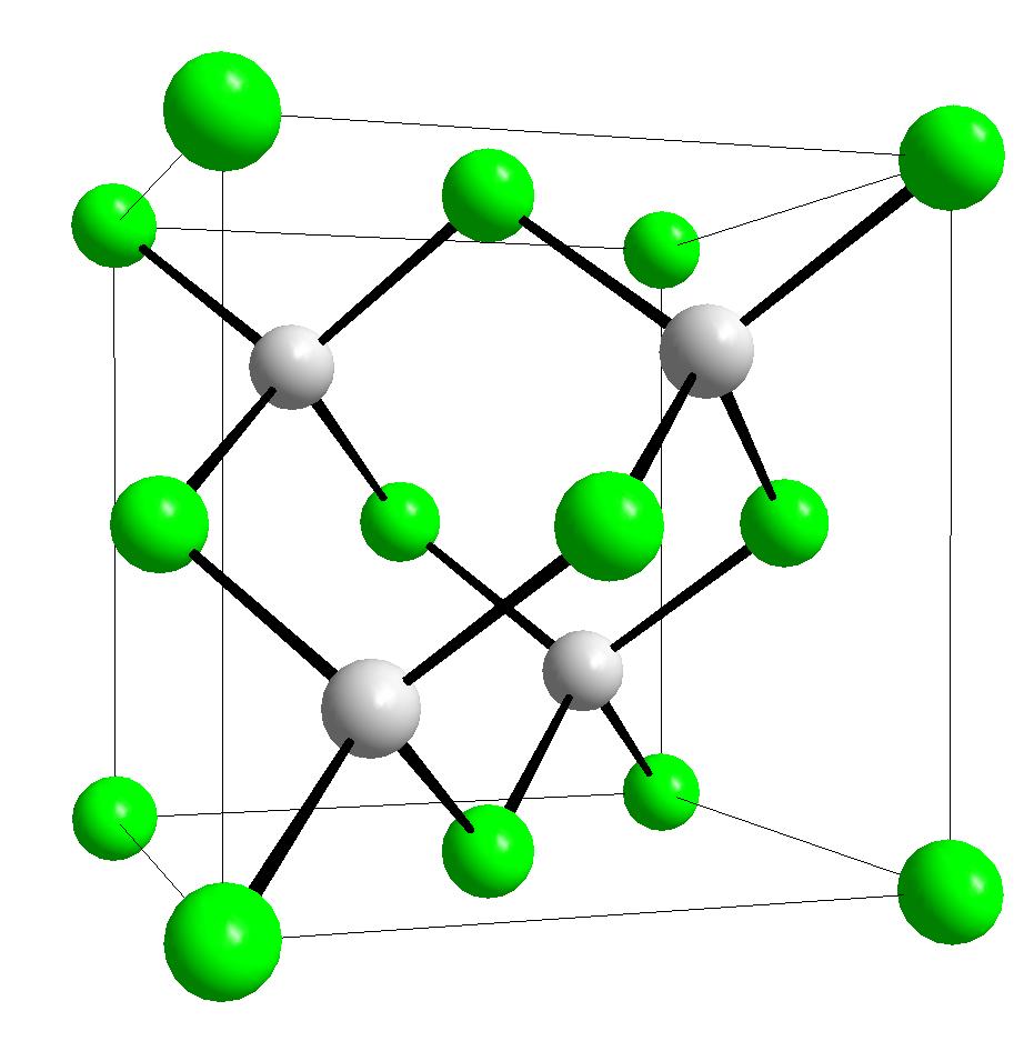 Aluminium Antimonide