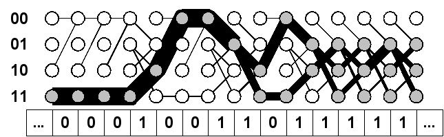 Preimage network for rule 110 and the ether sequence on unrestricted boundaries