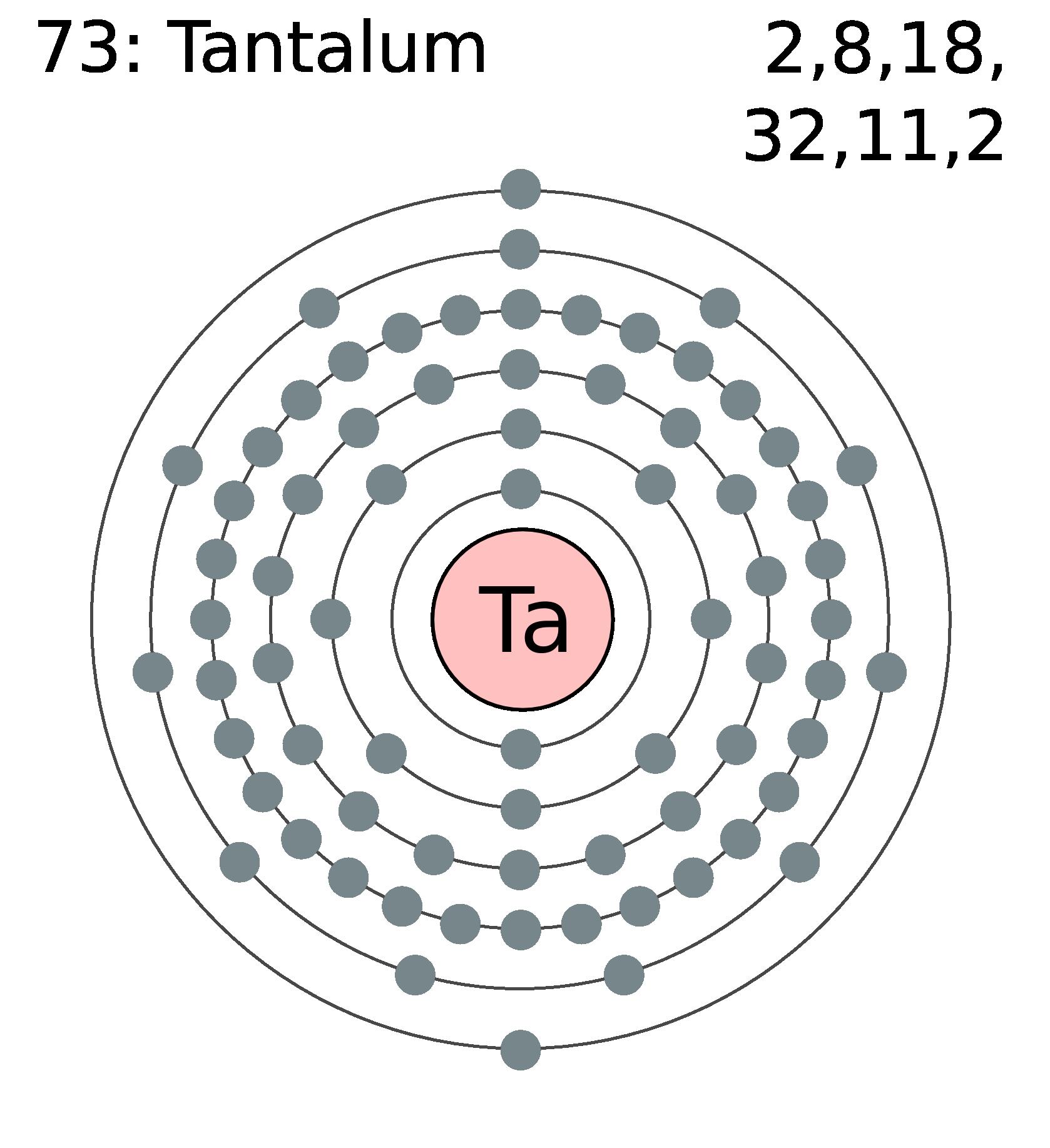 caldersgr9science - 73 Tantalum