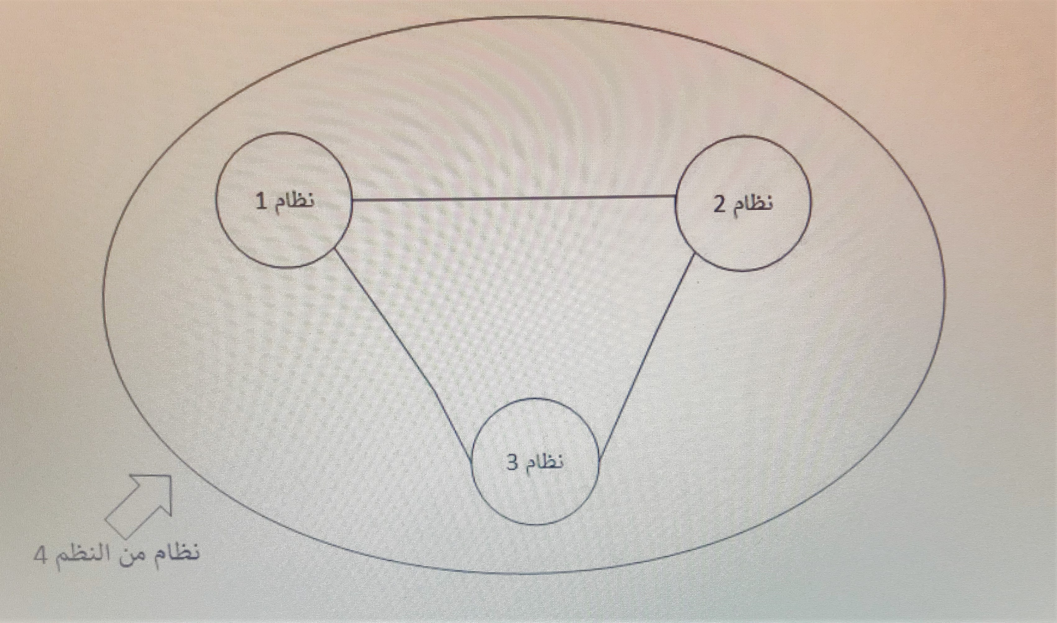 نظام من النظم ويكيبيديا