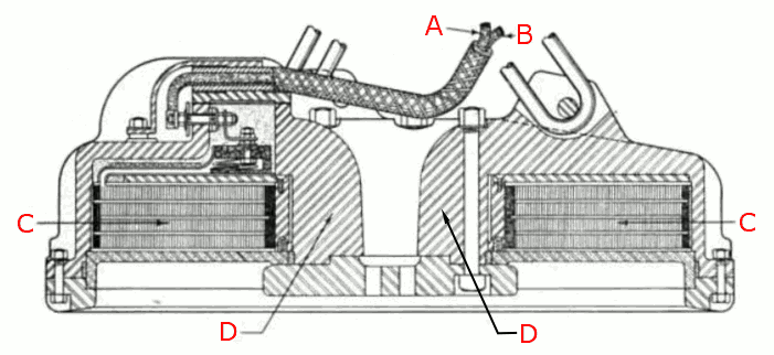 file lifting electromagnet cross section png