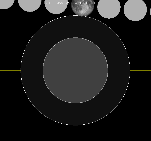 Lunar eclipse chart close-2013May25.png