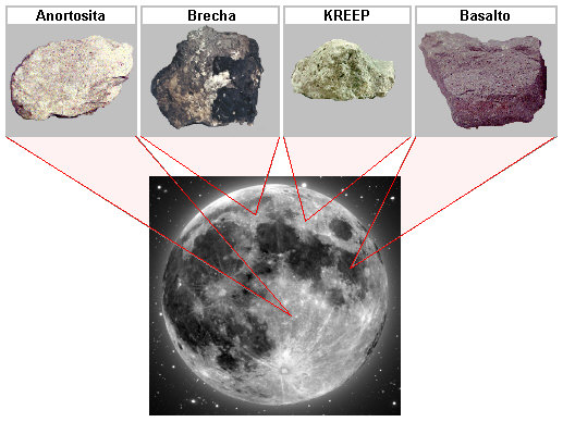 File:Lunar rocks distribution lmb.jpg