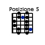 Scala blues posizione 5 - blues scale position 5