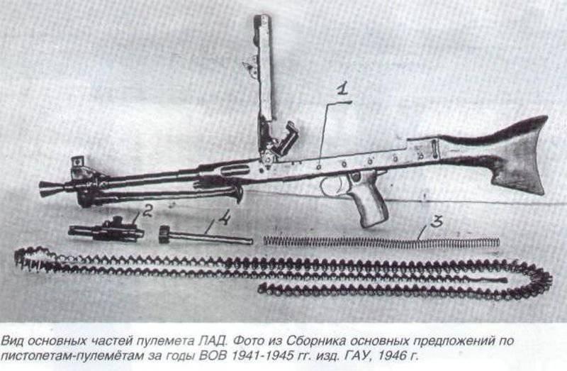 https://upload.wikimedia.org/wikipedia/commons/a/a3/Конструкция_пулемета_ЛАД.jpg