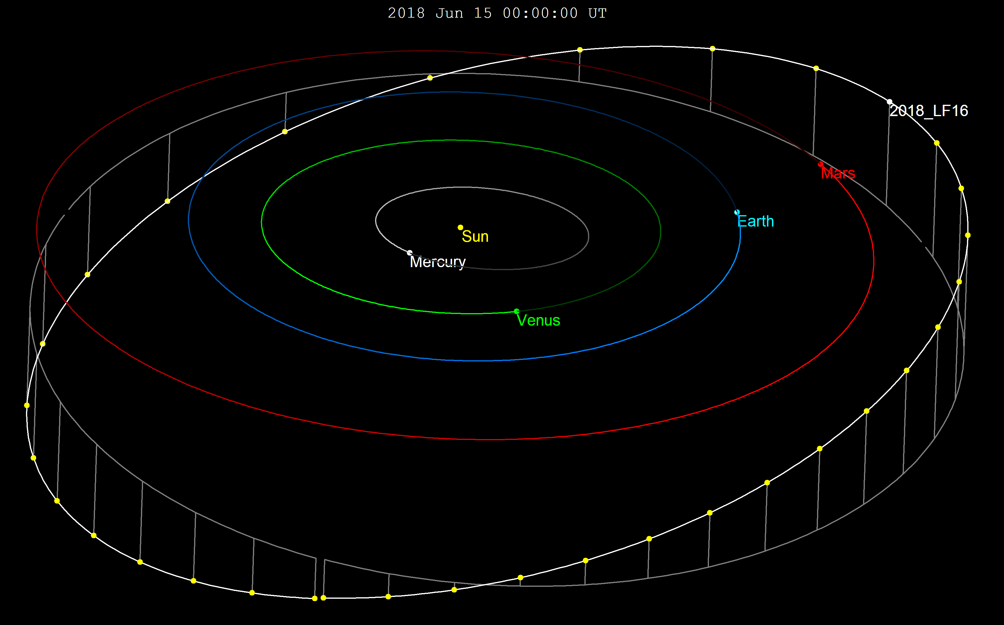 near earth asteroids earth's orbit - HD 3362×2094