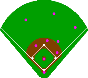 Baseball defensive positioning using a shift; note there is only one infielder to the left side of second base