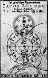 Titelblatt der ersten Werkausgabe (Quelle: Wikimedia)