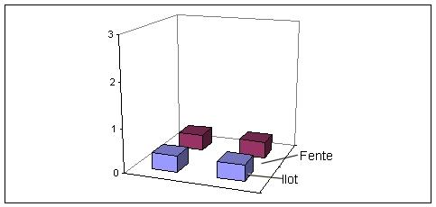 Dimension referentiel ilot.png