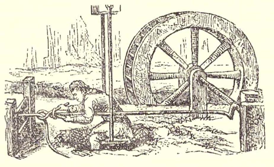 Drahtzug – Wikipedia