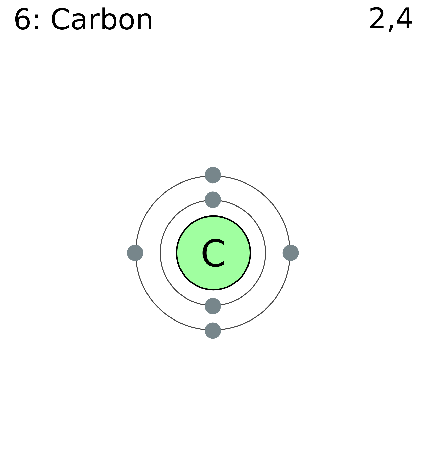 carbon atom by Greg Robson