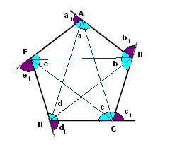 numero de diagonales un pentagono yahoo dating