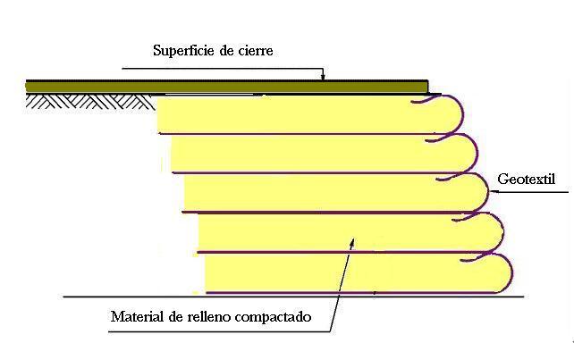 File:Muro de contención con geotextil.jpg