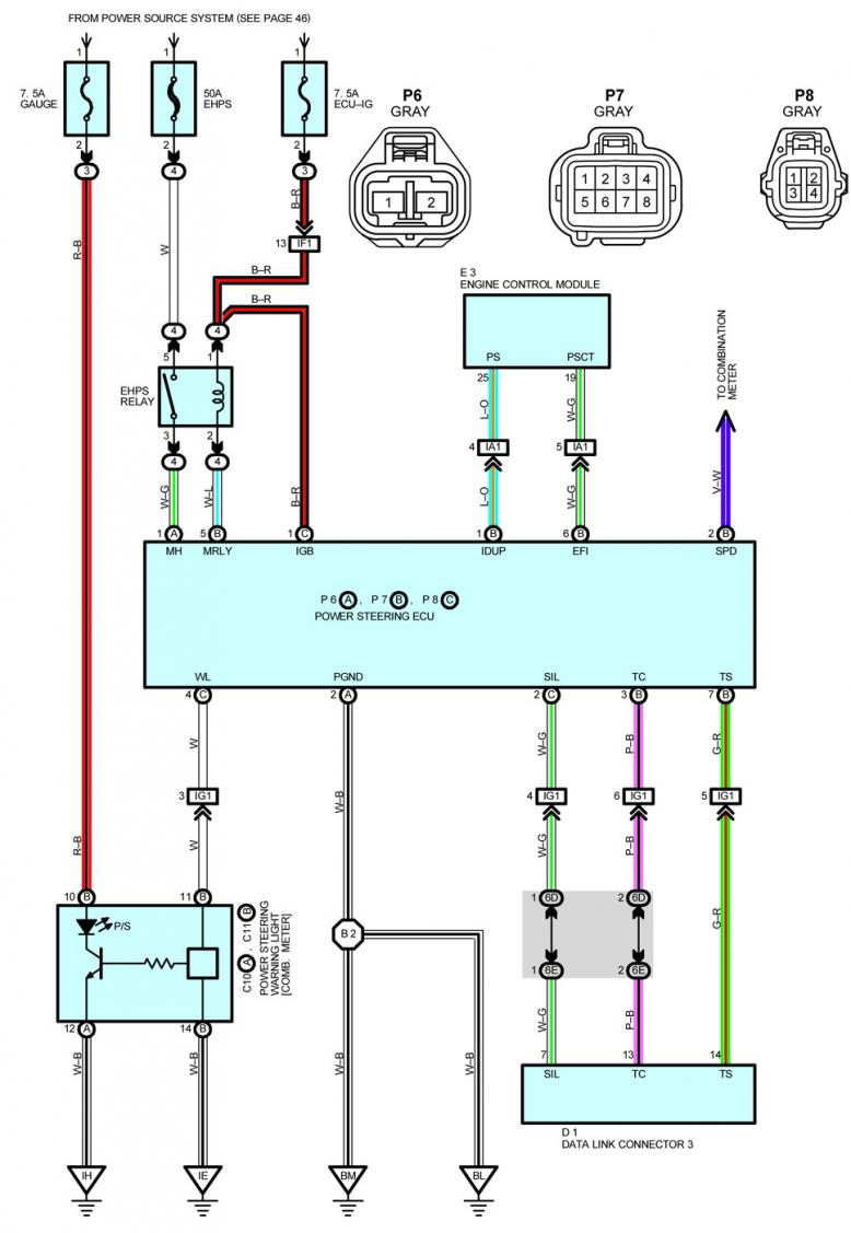 PS_Pump_1 Jaguar Alternator Wiring Diagram on ac compressor wire diagram, alternator relay diagram, alternator generator, car alternator diagram, alternator charging system, alternator connector diagram, alternator fuse diagram, alternator replacement, dodge alternator diagram, alternator engine diagram, alternator plug diagram, gm alternator diagram, alternator parts, alternator winding diagram, toyota alternator diagram, how alternator works diagram, 13av60kg011 parts diagram, ford alternator diagram, generator diagram, alex anderson alternator diagram,