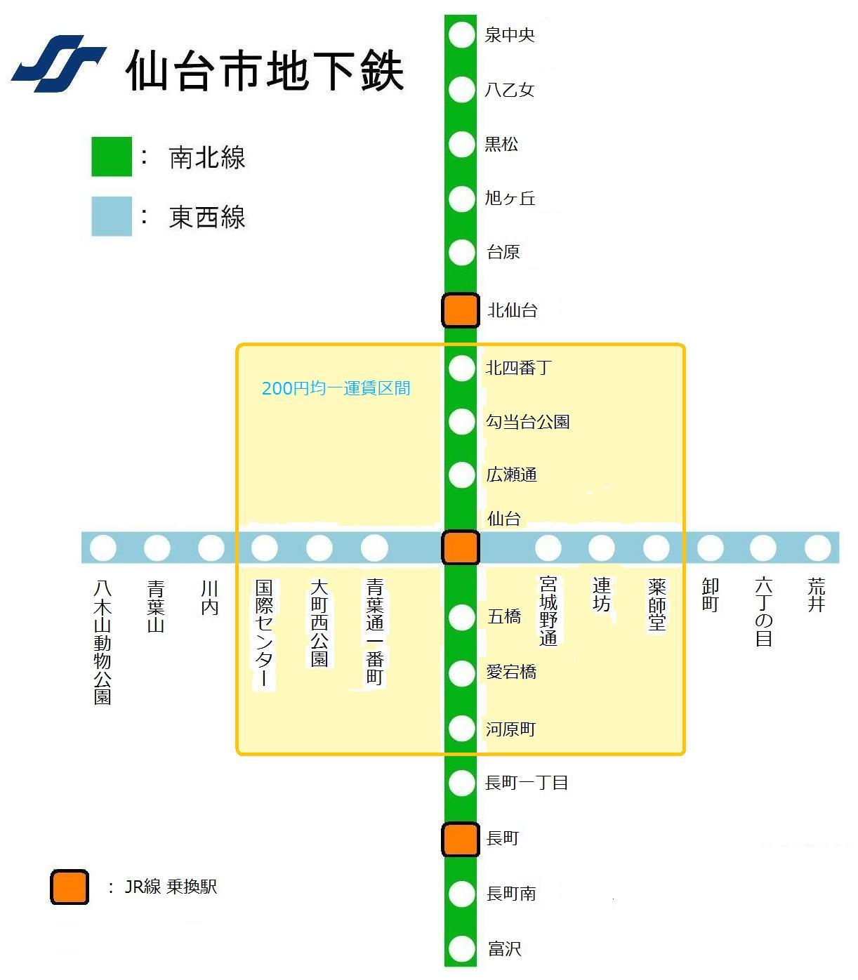仙台 市 地下鉄 南北 線 時刻 表