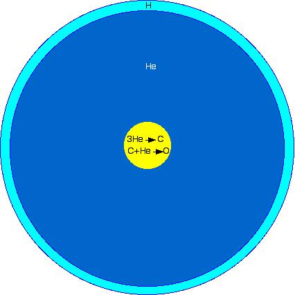 Cepheid (Variable) star pulsation mechanism. Is this an adiabatic process?