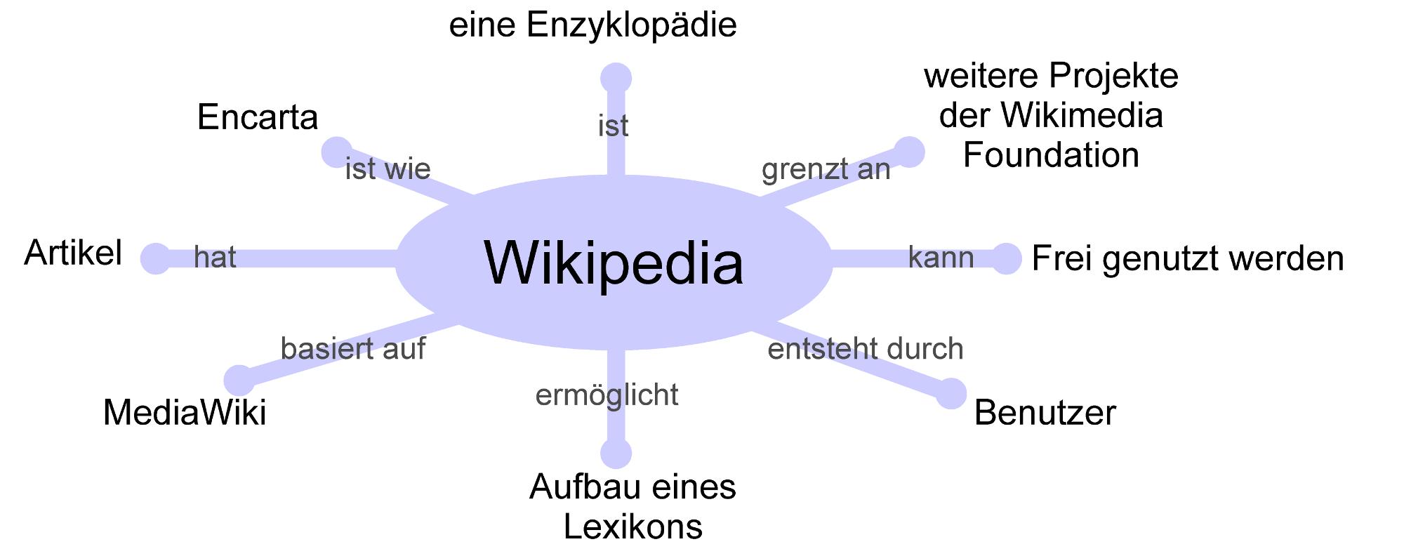 Berühmt Timersymbol Schematisch Ideen - Der Schaltplan - triangre.info