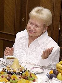 фото известные советские российские актрисы