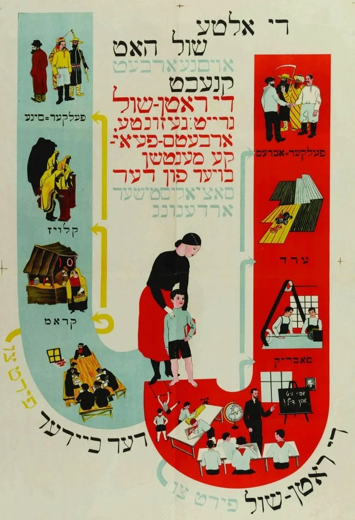 https://upload.wikimedia.org/wikipedia/commons/a/a4/AntiChederYiddish.jpg