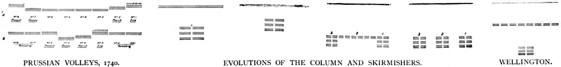 EB1911 Infantry Plate II - Evolutions of the Column and Skirmishers.jpg