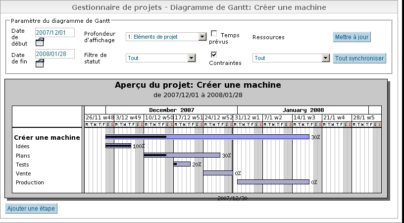 Fileegroupware 1 4 gestionnaire projets diagramme ganttg fileegroupware 1 4 gestionnaire projets diagramme ganttg ccuart Choice Image