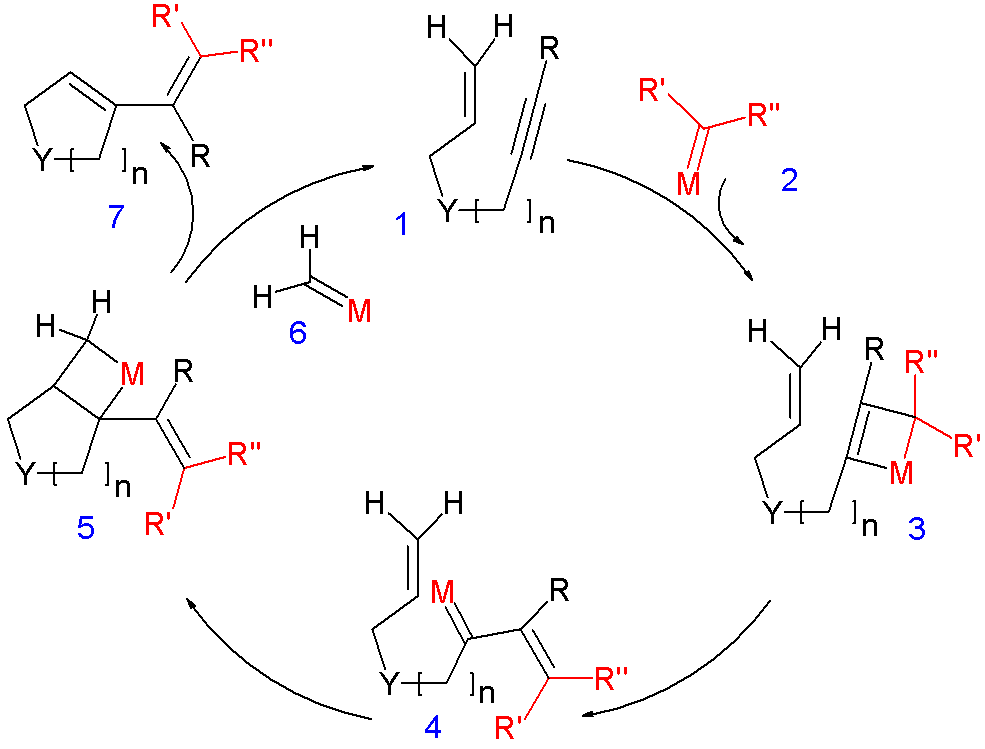 olefin metathesis catalytic cycle Ring-closing metathesis is a variant of the olefin metathesis reaction in which alkylidene moieties are exchanged to form a ring the most common catalysts for this reaction are complexes of molybdenum or ruthenium.